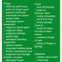 March Cleaning Checklist