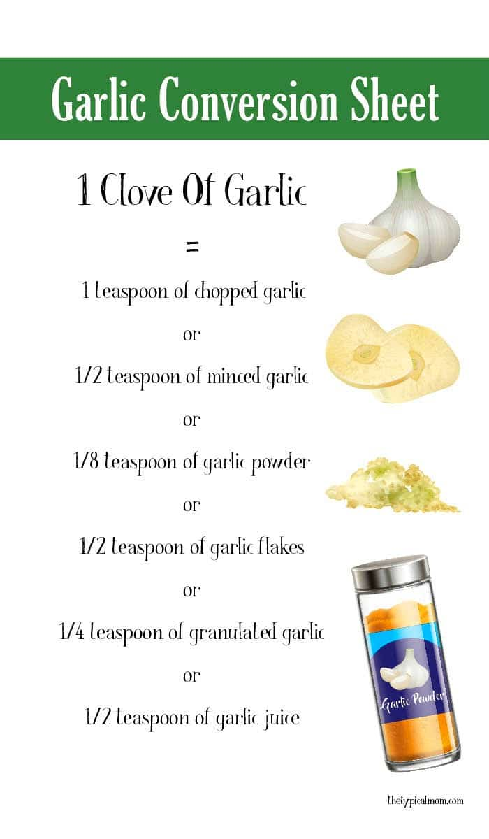 Cloves to Minced Garlic Conversion