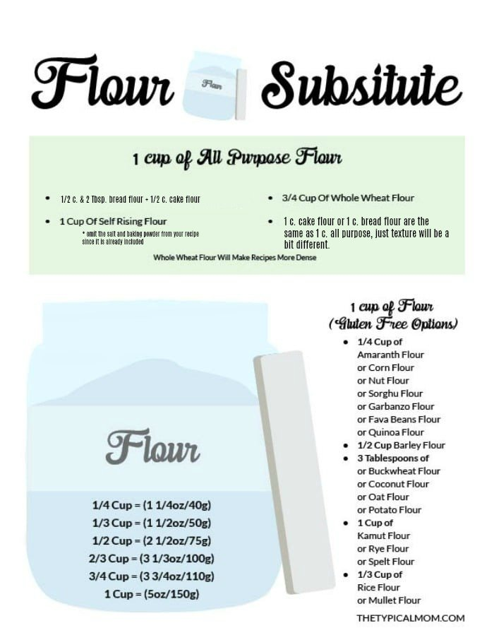 All Purpose Flour Substitute Printable The Typical Mom