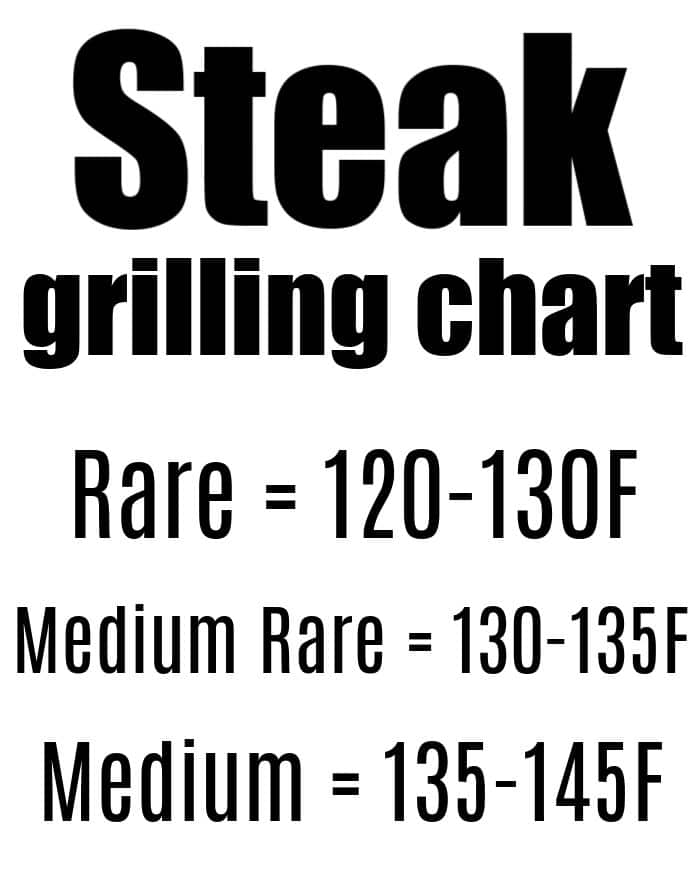 Meat Cooking Temperatures Chart Printable